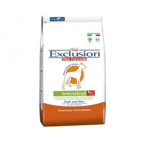 Exclusion Diet Intestinal cerdo perros pequeños