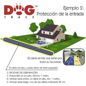 Ejemplo 2 Dogtrace D-fence